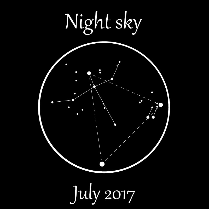 July-17-Night-Sky-title-image-1