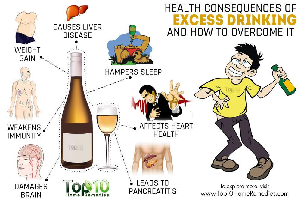 Check out The 10 Effects Of Alcohol on The Body