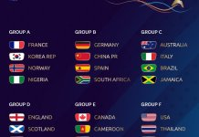 Here are your FIFA Women's World Cup 2019 groups and fixtures.