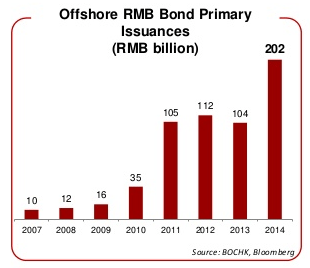 offshore yuan.jpg