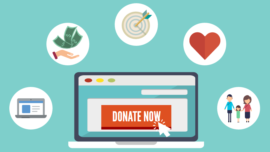 How to Get More Online Donations With Content Marketing