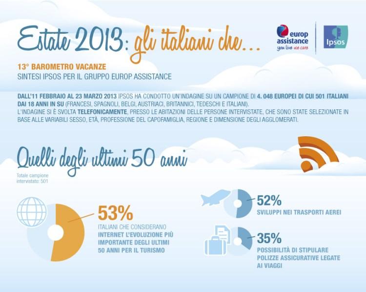barometro_infografica_2013_07