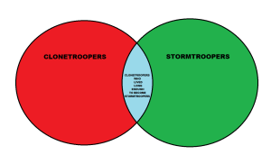 Star Wars The Force Awakens: Are We Looking At Troopergate