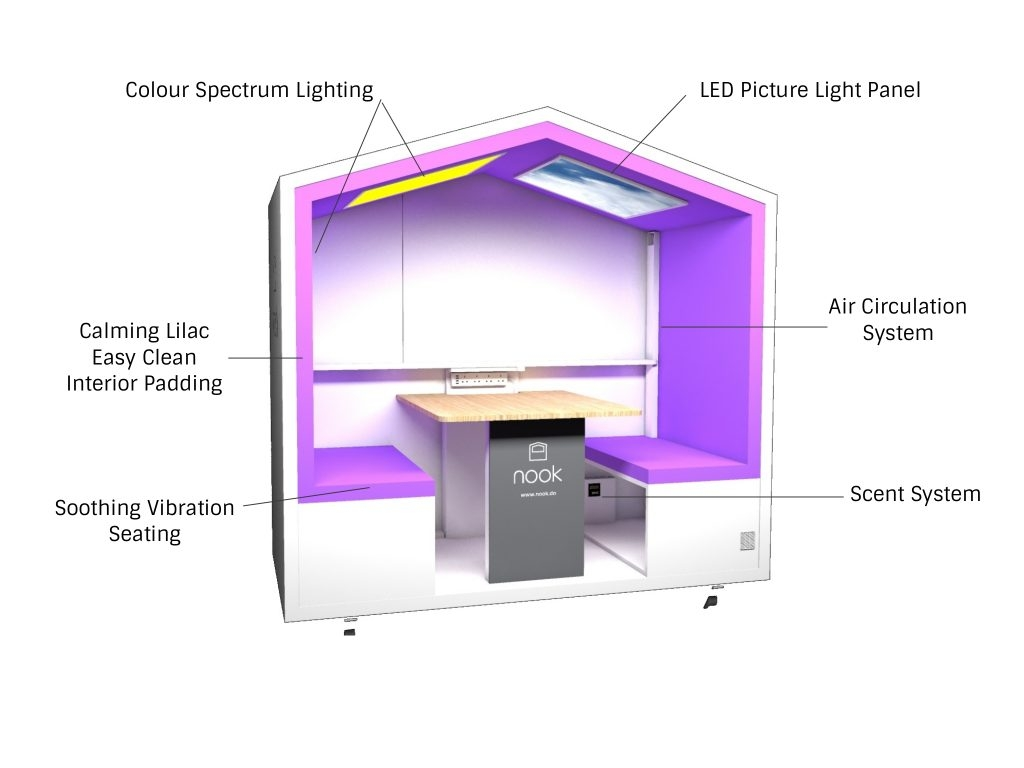 sensory-nook-support-labelled-1024x768
