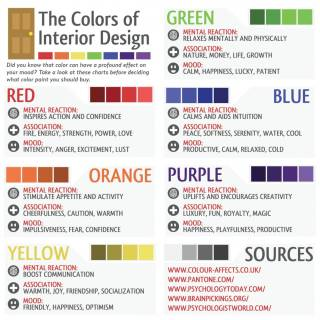 How Color Affects Mood Inspirational How to Create A Meditation Room In Your Home