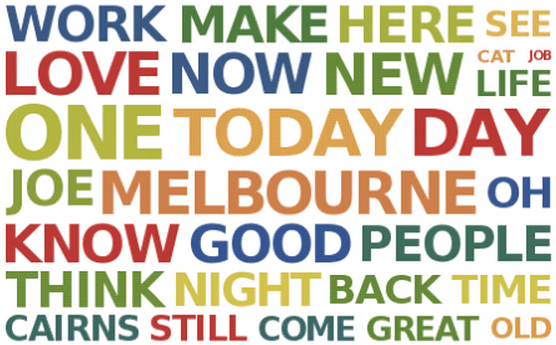 Facebook posts word cloud