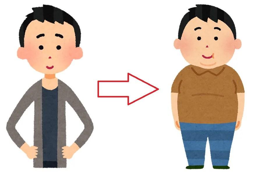 ガリガリが簡単に太る方法!高カロリープロテインでデブエット【実体験】