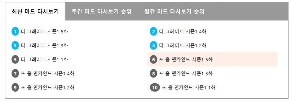 영화조타 영화조아4