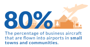 For many small towns, there is simply no way to get there without #bizav