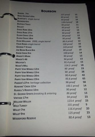Palomar Fifth Floor Bourbon List