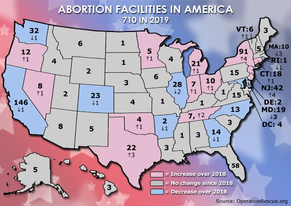 Abortion Facilities in America