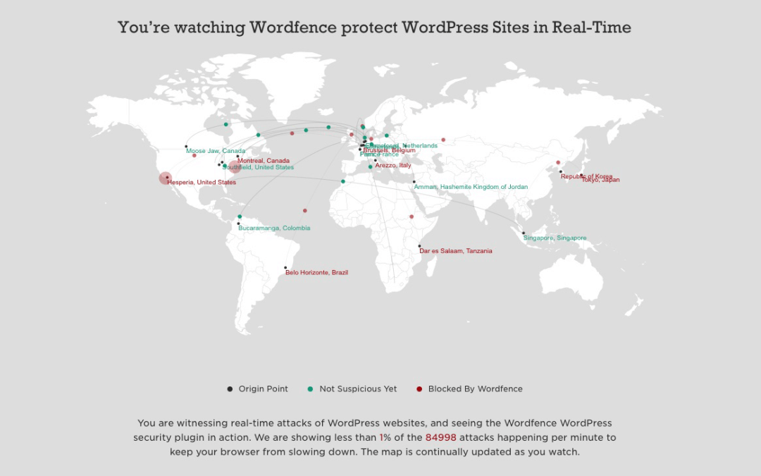 Protecting Your Website With WordFence