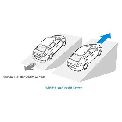 HAC (ASISTENTE DE PARTIDA EN PENDIENTE)   Mantiene la fuerza de freno hasta dos segundos después de soltar el pedal, para un arranque suave en pendientes inclinadas sin desplazarse hacia atrás.