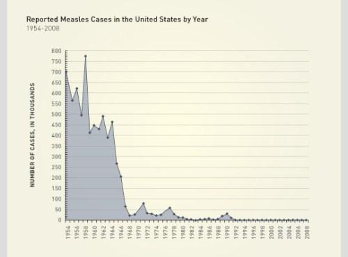 Measles1