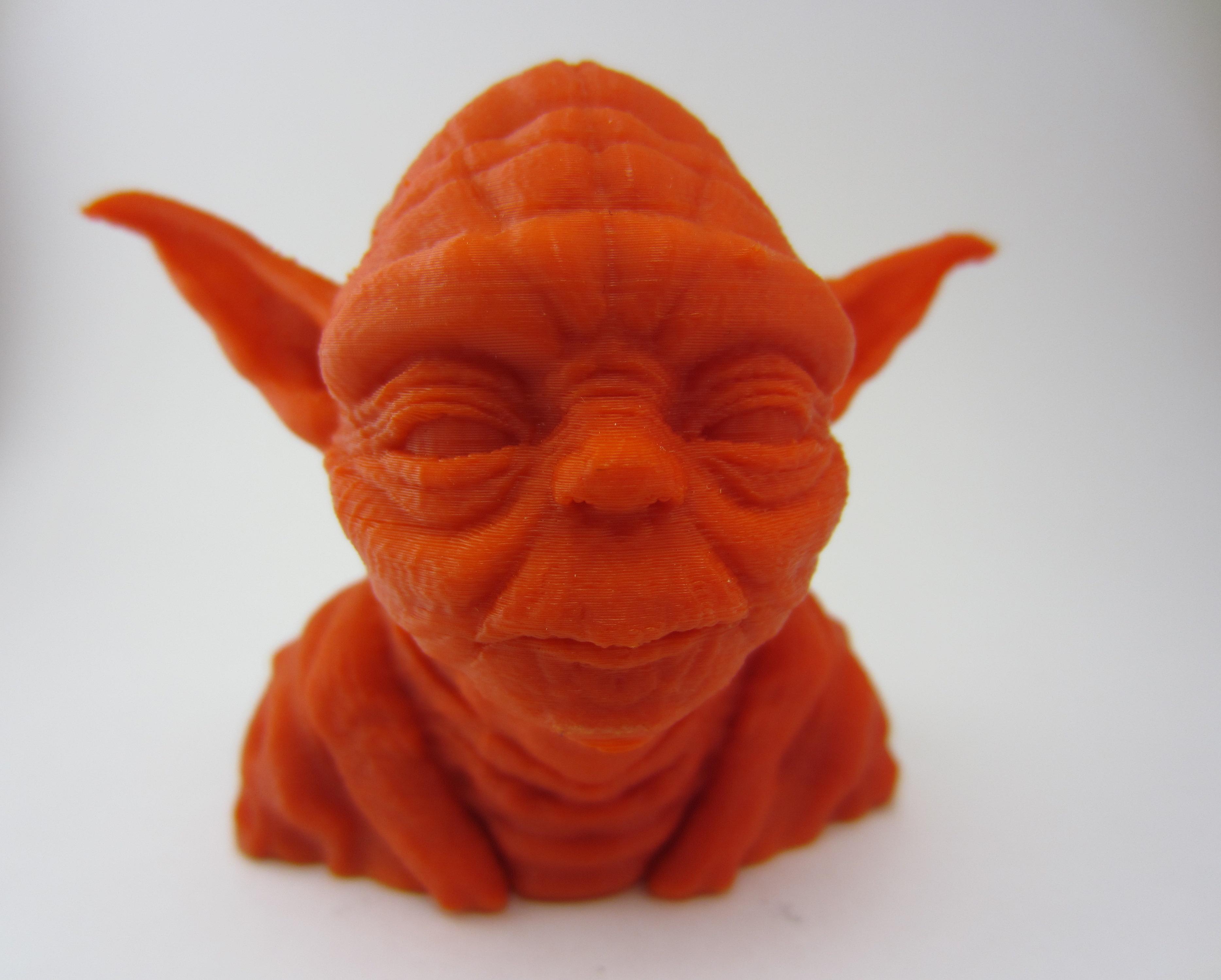 Yoda ABS