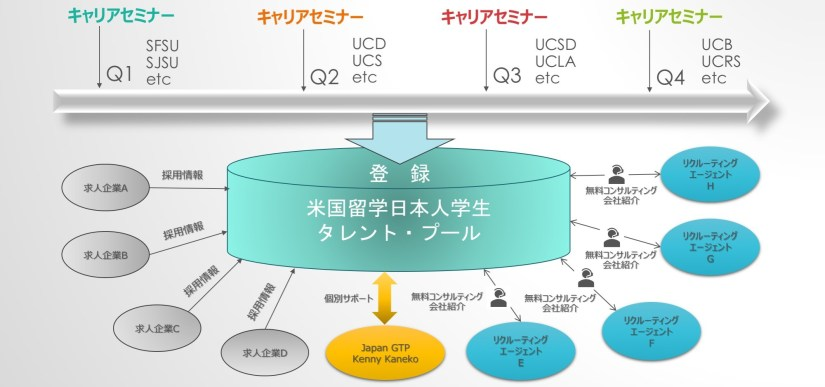 Ryugakusei-TalentPool-Platform-Oct-2018-09182018.jpg