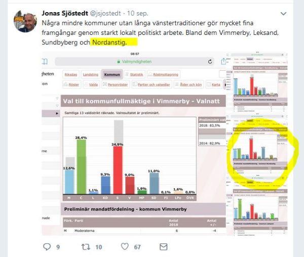 Utklipp från Jonas Sjöstedts Twitterflöde.