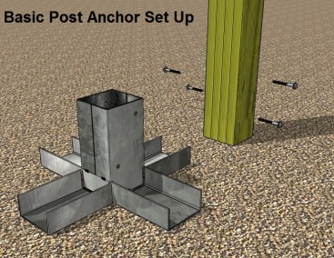 Anchor & Post set up