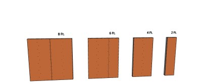 Panel Sizes