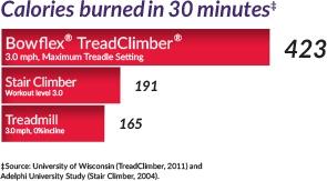 bowflex-treadclimber-calories