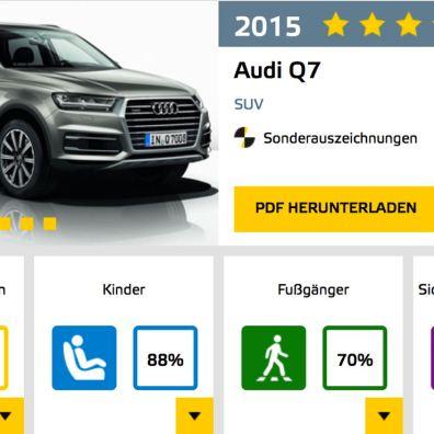 Audi Q7 im NCAP Test 2015