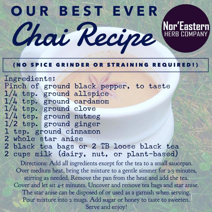 Recipe with Directions