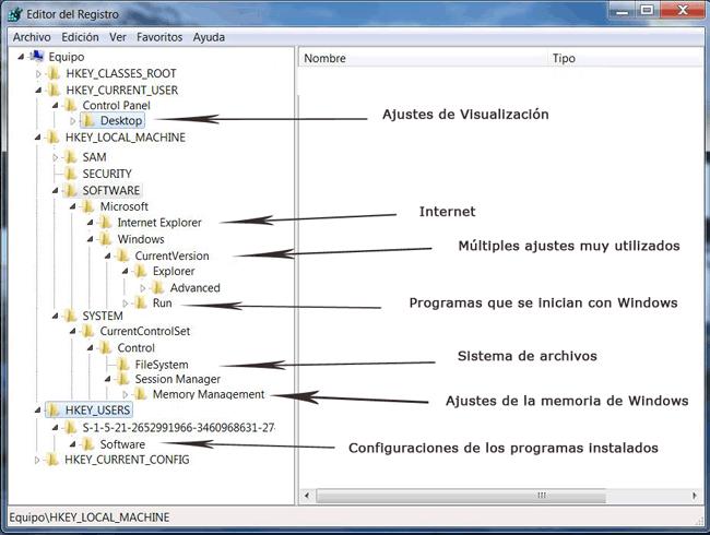 Claves mas modificadas en el registro