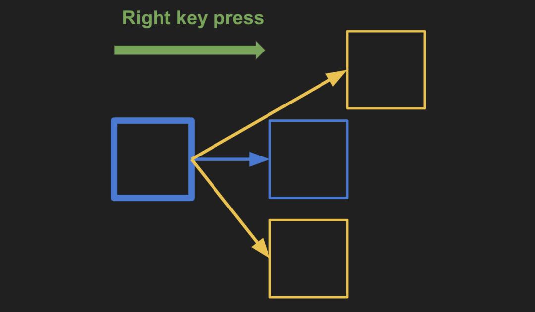 Simplified-explanation-of-navigation-algorithm
