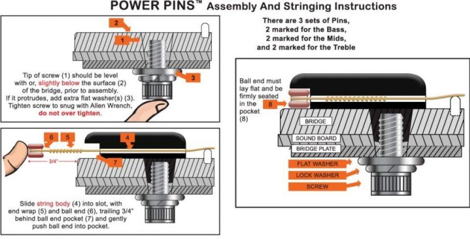 Power Pins パワーピンの装着方法