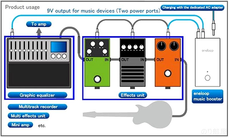 SANYO eneloop music booster KBC-9VS 【充電式パワーサプライ特集】充電式でノイズを減らし荷物も減らせる小さくて安いオススメ電源!