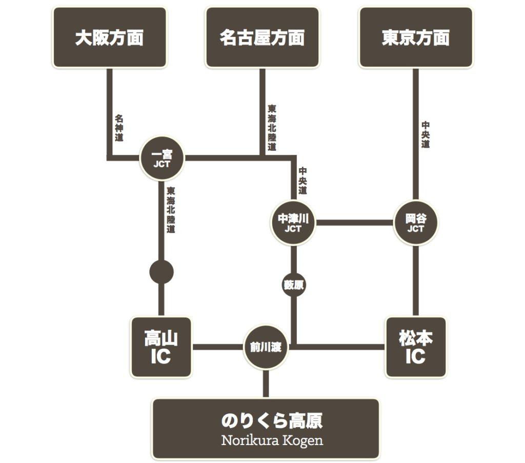 Norikura Kogen Access Maps Car