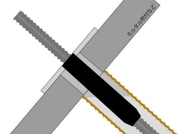 鉄筋挿入工 シース管 間詰め有り