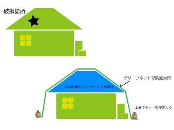 屋根破損対策