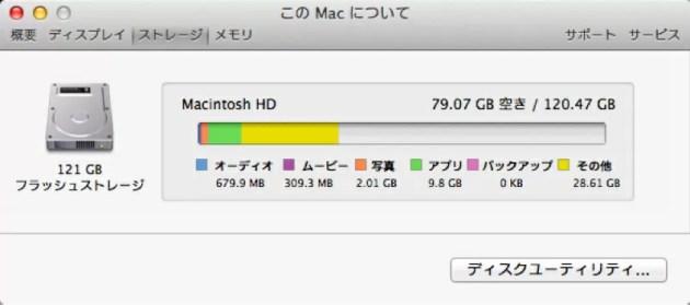 その他の部分が65GBも削減できた