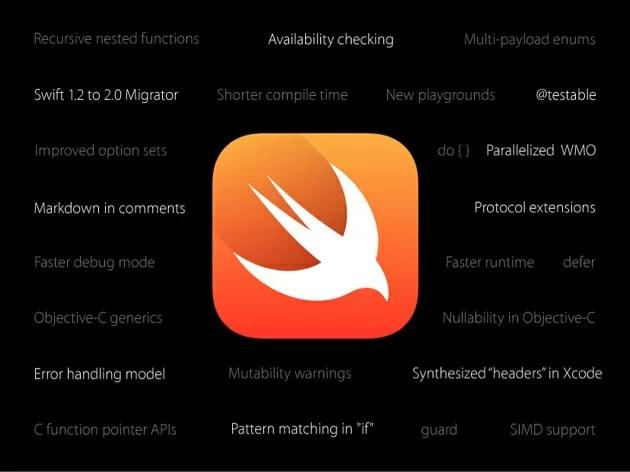 Swiftをオープンソースに