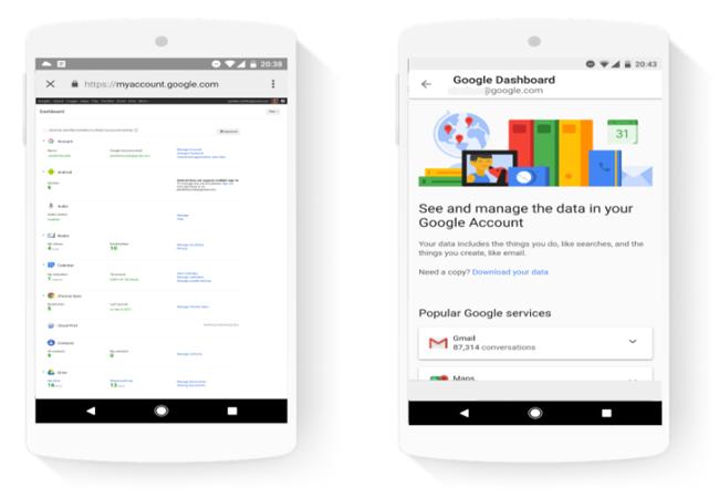 Dashboard Google vous montrera plus simplement ce que Google sait vous