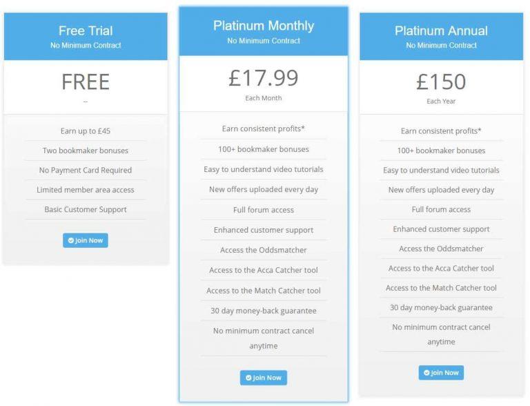 profit-accumulator-cost