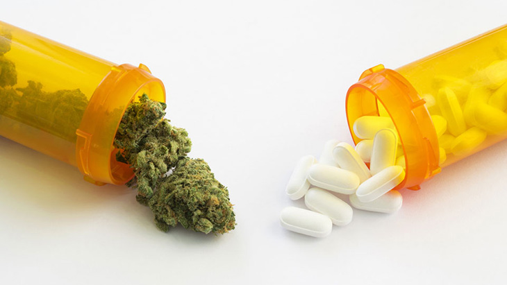 Marijuana and Prescriptions