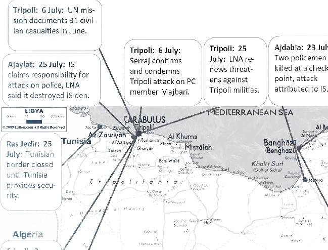 Libya: Critical Incidents Map for July 2018  Libya risk