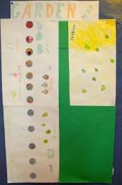 The garden chart