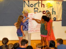 Primary II talking about what they learned on their trip to the Frontier Culture Museum