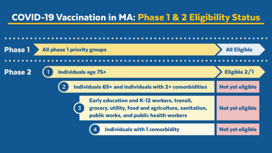 COVIDvaccine_Phases-One-and-Two-Timing-by-Group_v01_Social_1920x1080-No-URL_0.png
