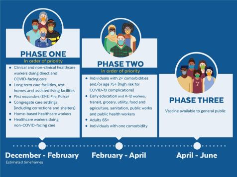 vaccine phases.png