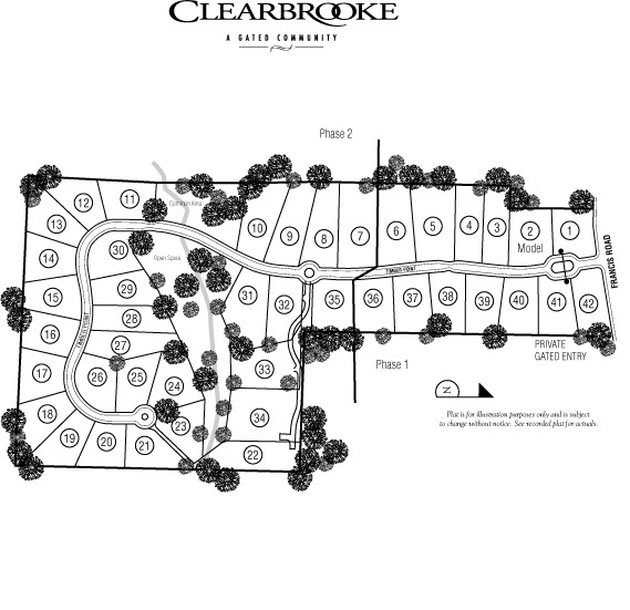 Peachtree Residential Clearbrooke North Alpharetta