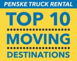 Top 10 Moving Destinations