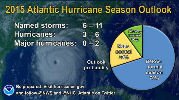 NOAA Atlantic hurricane outlook