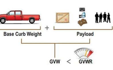 Truck Plus Payload = GVWR