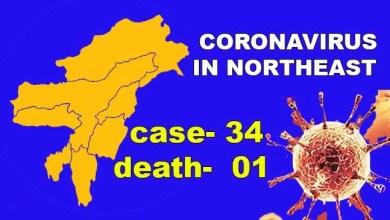 Photo of Coronavirus in Northeast: 34 covid-19 cases, 1 death