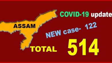 Coronavirus: 122 new cases of Covid-19 registered in Assam
