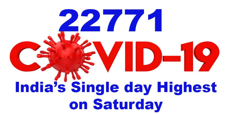 India reports highest number of daily Covid-19 cases at 22,771